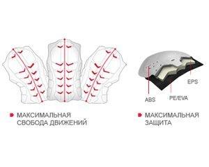 Защита Atomic Live Shield MAX Vest men