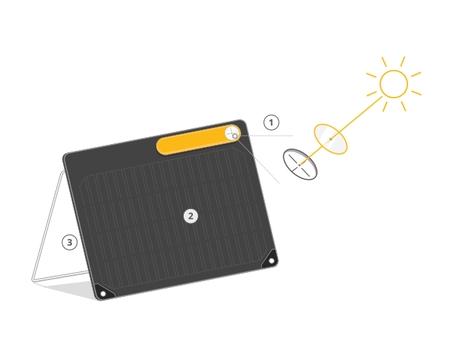 Солнечная батарея BioLite SolarPanel 5